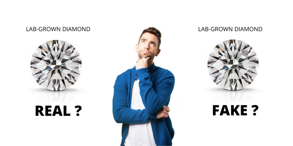 Are Lab-Grown Diamonds Real