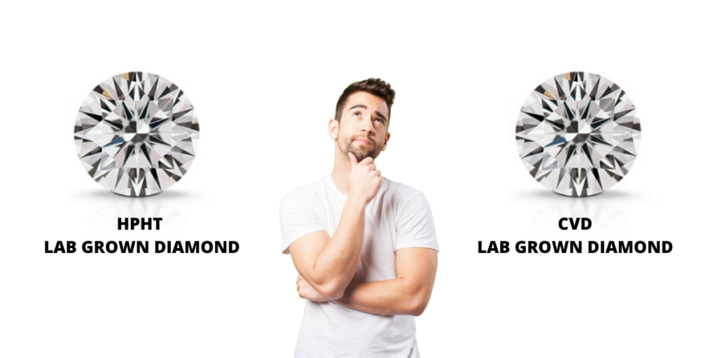 laboratory grown diamond